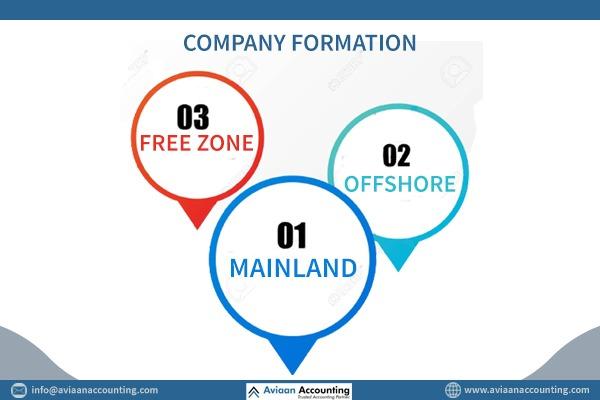 Company Formation - Company Formation
