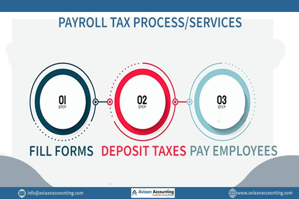 esr22new 1 - Payroll