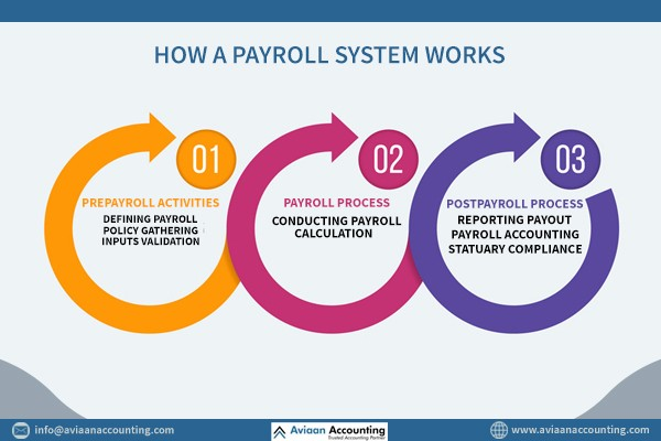esr23new 1 - Payroll