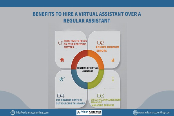 esr26new 1 - Virtual Assistant