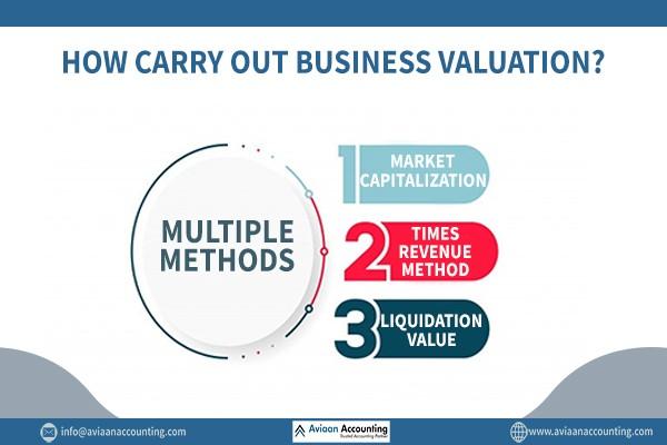 esr34new 1 - Company Valuation in Dubai
