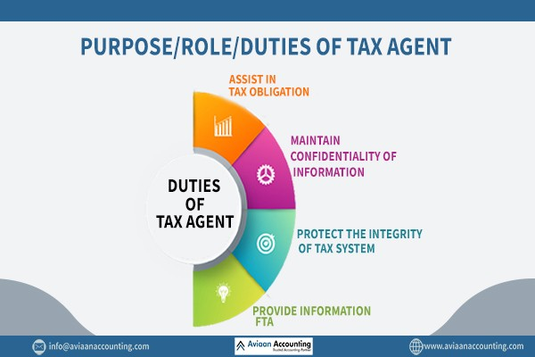 esr38new 1 - Tax Agent