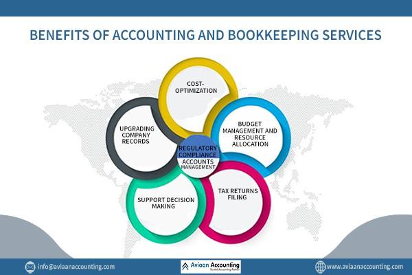 esr48new 1 - Bookkeeping